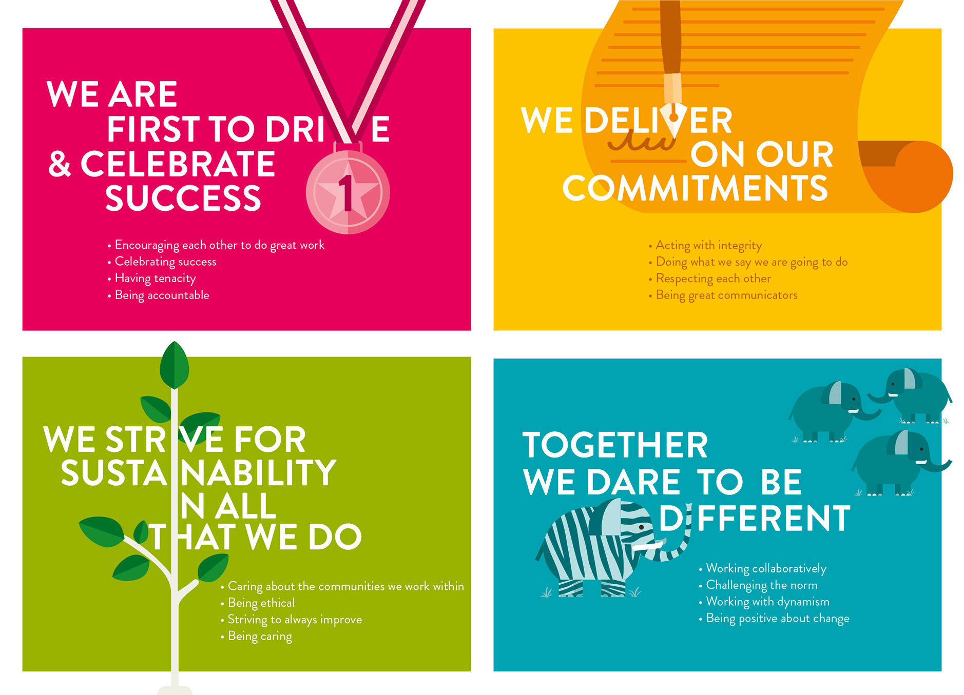 Noble Foods Values Programme
